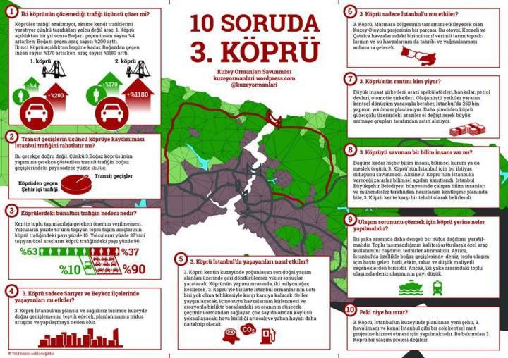 10_soruda_3_kopru1