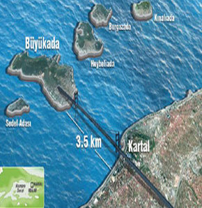 adalara yol